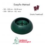 Easyfx Metaal